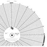 Badger Circular Chart, Bx/100 511963, 0-20, 24-hr
