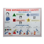 These colorful safety posters can be displayed in a prominent place in your plant to keep employees aware of the need to work safely. Buy several and change them periodically. Posters are 18
